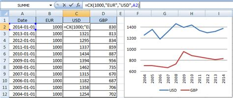 currency converter xls related keywords suggestions for korean money to pounds