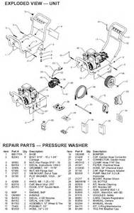 Honda Power Washer Parts Zenrutracker