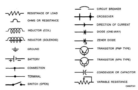wiring diagram symbols automotive get free image about