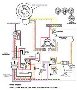 35 hp johnson wiring harness get free image about wiring