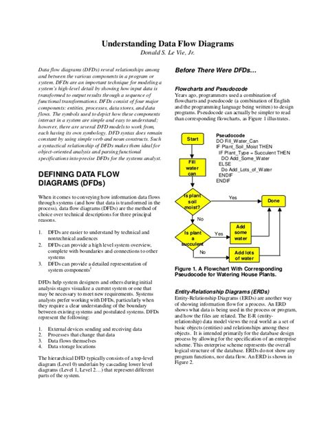 groundhog day pantip umar erd 28 images erd flowcharts and other