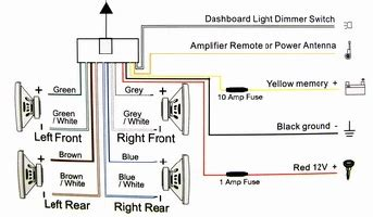 free automotive wiring diagrams 31 wiring diagram images