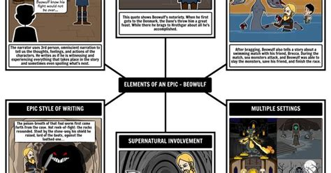 beowulf themes and symbols use this beowulf lesson plan to help your students