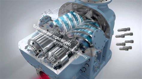Gea Grasso Screw Compressor Product Animation Karışık