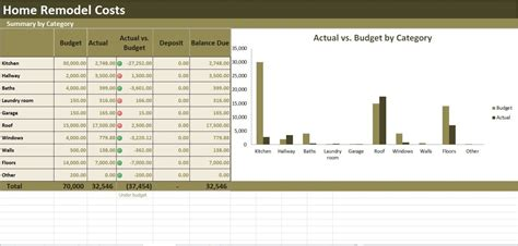 remodeling cost estimator excel awesome remodel cost calculator
