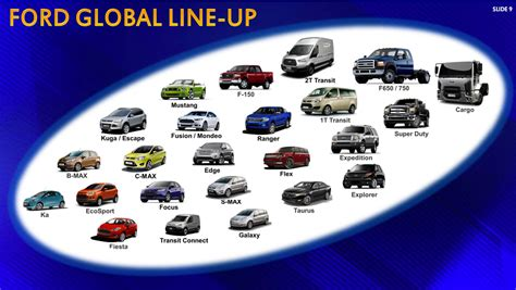 2015 ford vehicle lineup 2014 ford edge photo and global ford lineup leaked stangtv