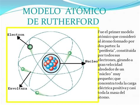 modelo atmico de rutherford wikipedia rutherford modelo atomico www imgkid com the image kid