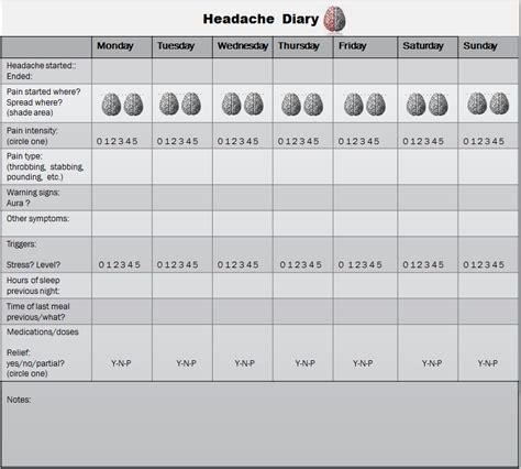 printable migraine journal printable headache log calendar template 2016