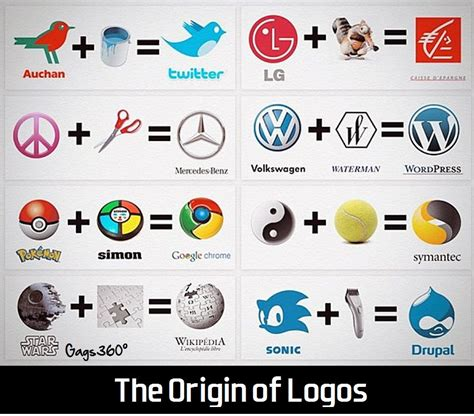 design a brand logo how to create a logo that will last