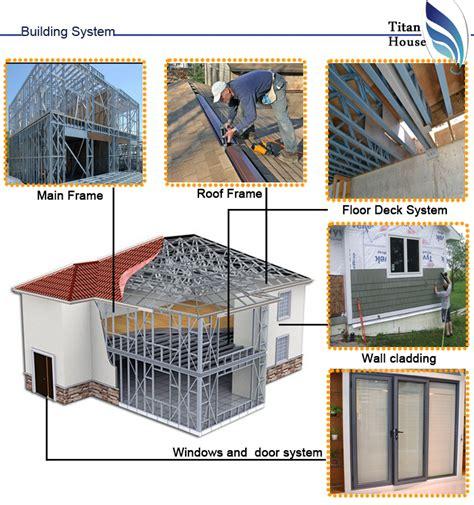 are modular homes cheaper are modular homes cheaper to build amazing best modular