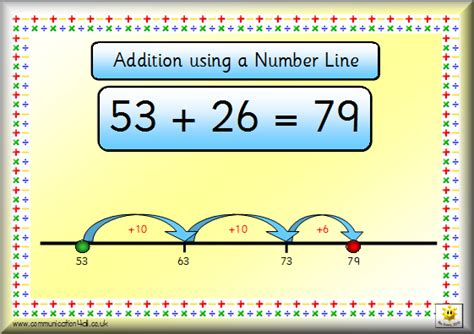 printable number line wall display common worksheets 187 addition posters preschool and