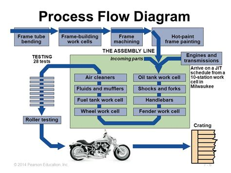 73 sportster wiring diagram sportster transmission wiring diagram odicis