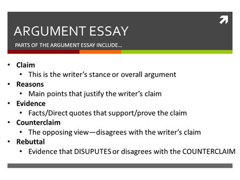 exploring the essay there are three main parts to an essay 1