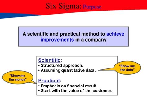 Methods Of Mba Notes by Six Sigma An Overview Mini Mba Free