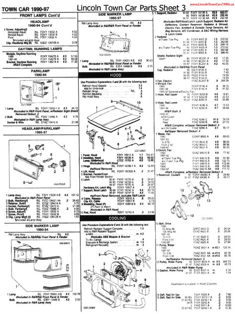 free download parts manuals 2004 lincoln town car engine control lincoln town car parts sheets page three