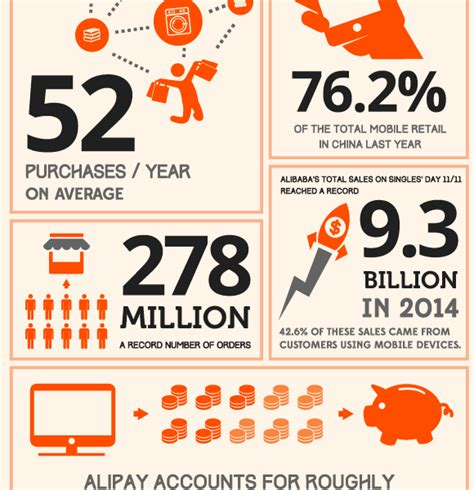 alibaba number alibaba in numbers statistics and trends