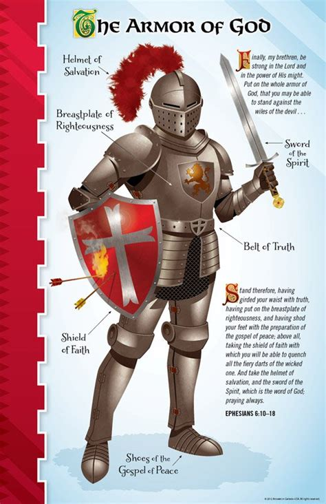 armoir of god armor of god poster answers in genesis