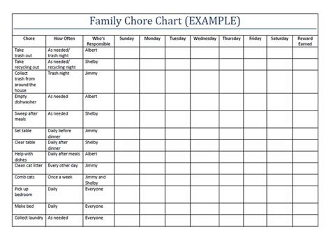 household roster template family chore chart maker free a blank word