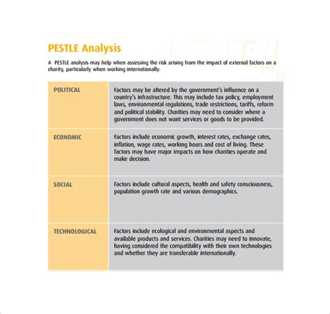 pest analysis template sle pestle analysis template 7 free documents in pdf
