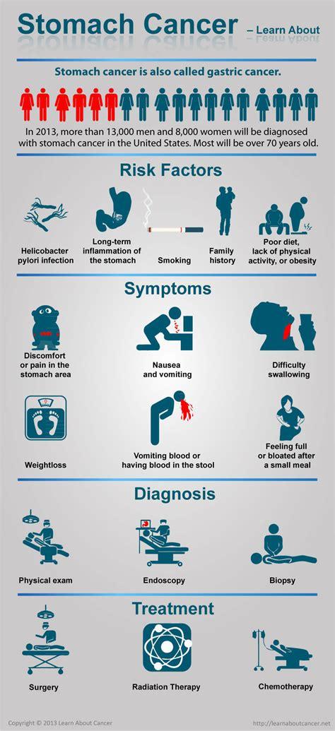 stomach tumor is h pylori contagious hrfnd