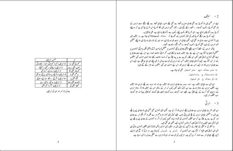application letter for in urdu 28 images application