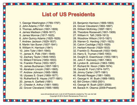 list of all us states quotes of the united states presidents quotesgram