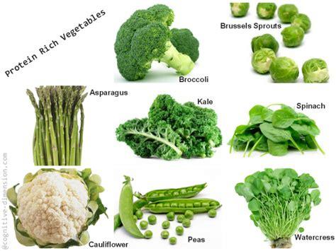 vegetables vs protein protein rich vegetables cognitive dimension