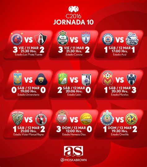 Calendario Liga Mx Jornada 10 2016 Liga Mx Los Resultados De La Jornada 10 Clausura