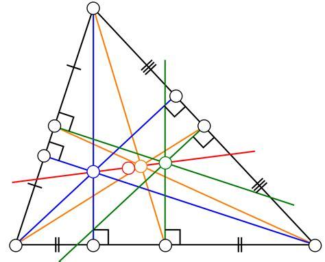 triangle pattern problem euler line wikipedia