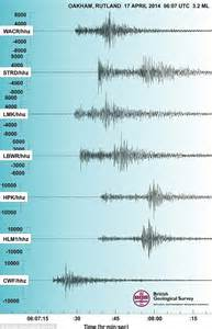 earthquake questionnaire second uk earthquake in 24 hours hits rutland in east