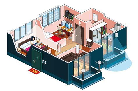 antifurti per appartamento allarme appartamento
