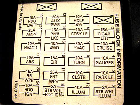 96 chevy blazer fuse panel diagram free wiring