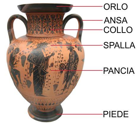 vaso greco antico partivasogreco