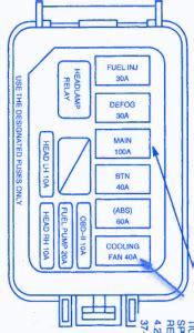 ford escort zx  relay fuse boxblock circuit breaker diagram carfusebox