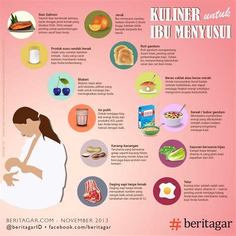 menu yang disarankan untuk ibu menyusui
