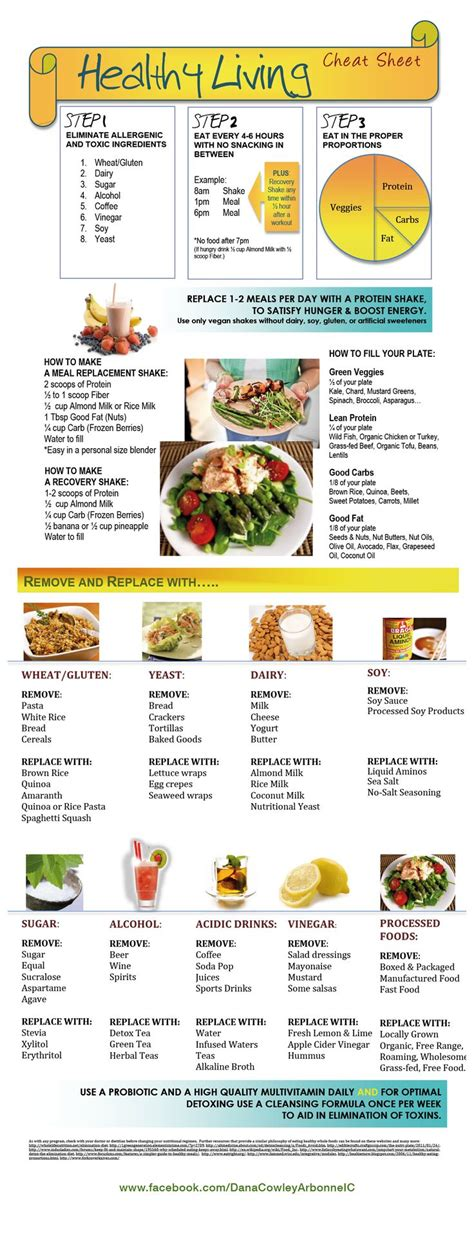 30 Detox Meals by 25 Best Ideas About Arbonne Detox On Arbonne