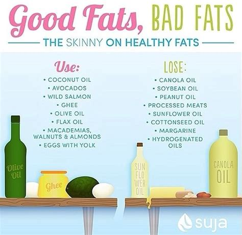 The Best Diet Fats And by 15 Best Images About Fats Bad Fats On