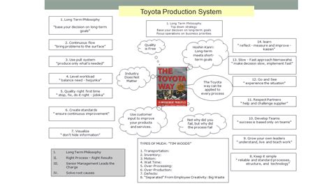 toyota products and pinterest the world s catalog of ideas