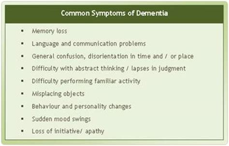 dementia symptoms dementia