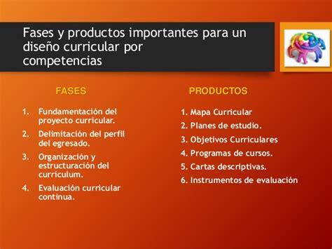 Diseño Curricular Por Competencias Profesionales Dise 241 O Y Evaluaci 243 N Por Competencias