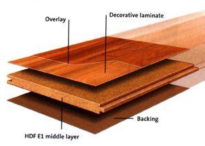 What Is Wood Laminate hardwood vs laminate vs engineered hardwood floors