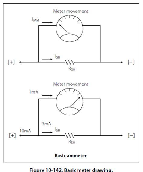 shunt resistor function shunt resistor function 28 images model electrical and torque characteristics of shunt motor