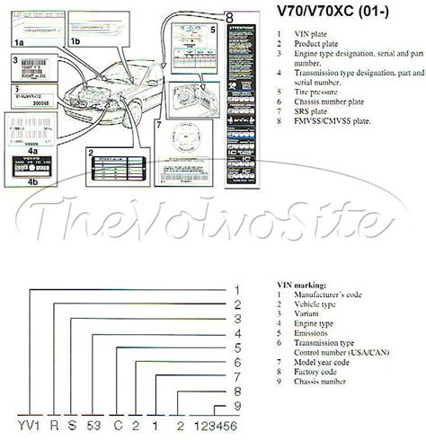online service manuals 2010 volvo xc70 transmission control volvo 850 2 5 1997 auto images and specification