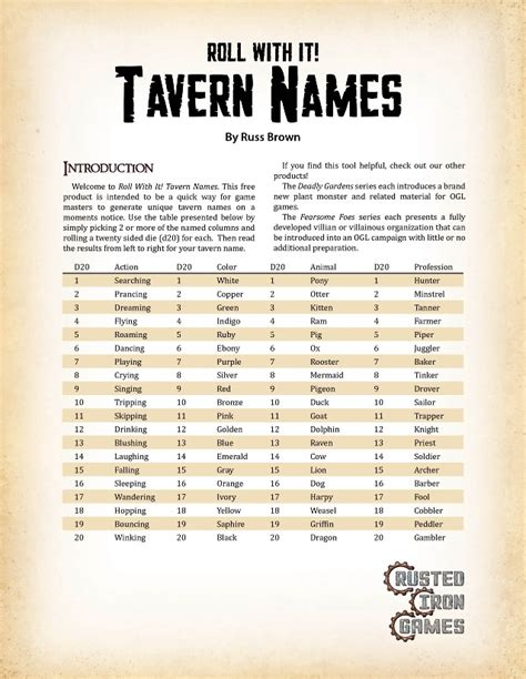 with names paizo roll with it tavern names pdf