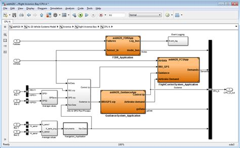 modeling and simulation of systems using matlab and simulink books using modeling and simulation to test designs and