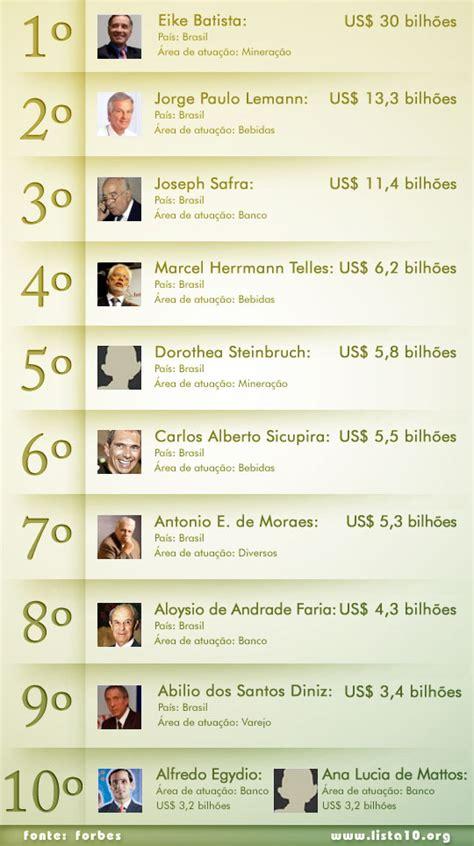 lista dos mais ricos do brasil em 2016 os 10 mais ricos do brasil 2011