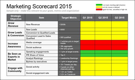 15 Weekly Marketing Report Templates Excel Pdf Formats Brand Strategy Scorecard Template