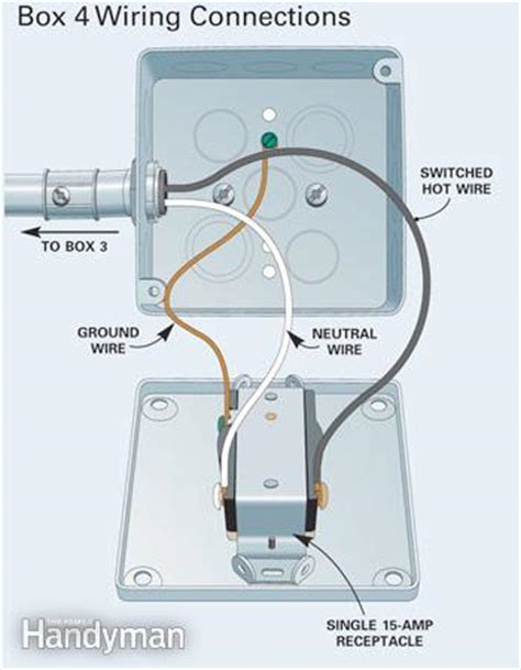 aluminum electrical wiring box how to install surface mounted wiring and conduit family