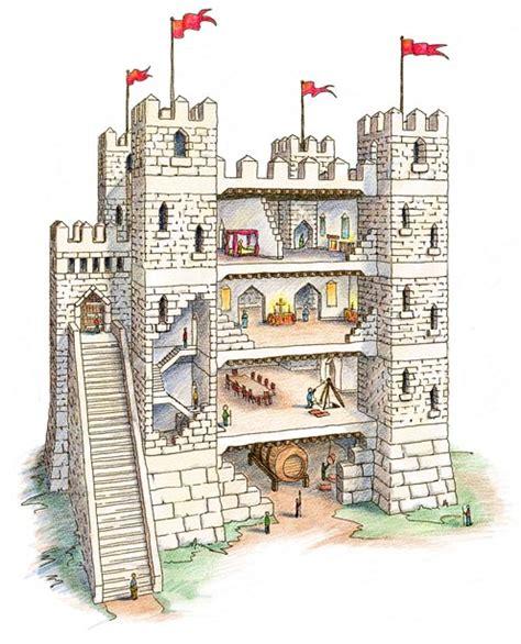 D D Castle Floor Plans by Room 5 World History Medieval Castles