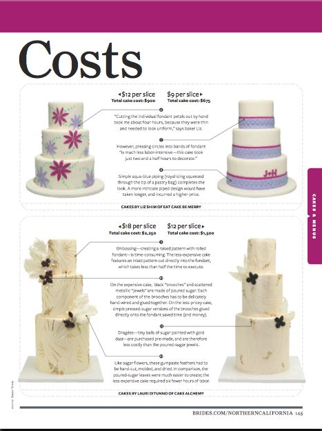 average wedding cake cost mn eat cake be merry brides cost saving tips